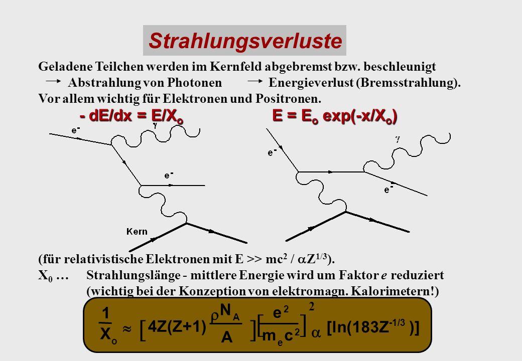 [ ] Strahlungsverluste - dE/dx = E/Xo E = Eo exp(-x/Xo) 1 X » 4Z(Z+1)